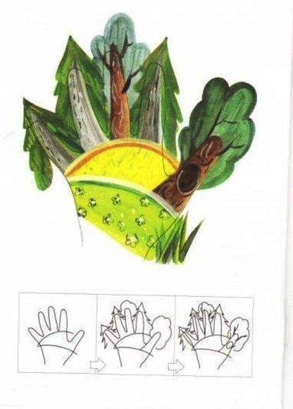 Малювання долонями для дітей. Схема - ліс
