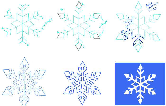 Намалюймо сніжинку