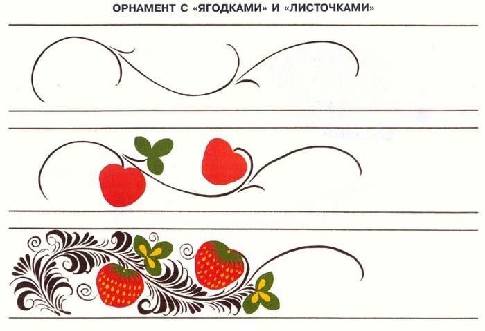 Поэтапное рисование узоров в полосе