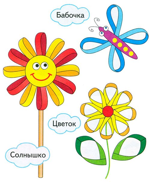Вироби з кольорового паперу для дітей. Схема 1 - квітка, сонечко, метелик