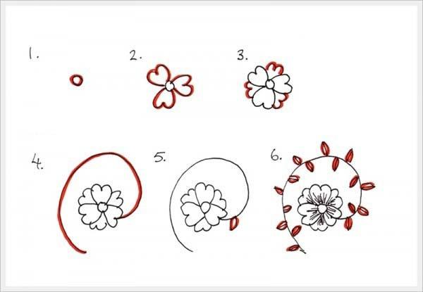 Рисуем орнамент цветок