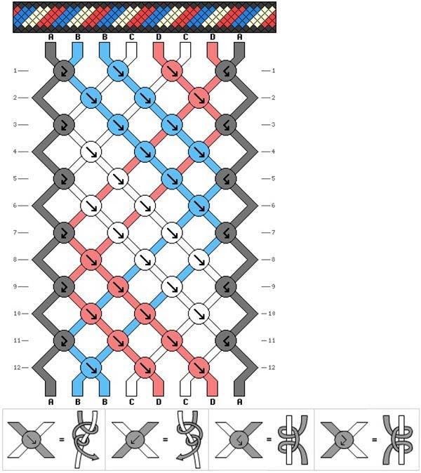 Як плести фенечки: способи плетіння та цікаві ідеї
