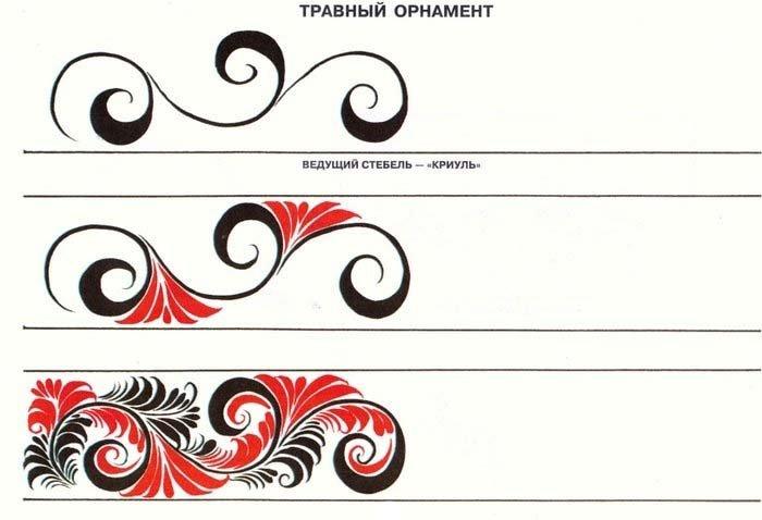 Рисуем орнаменты и узоры - трава 2