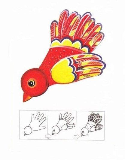Малювання долонями для дітей. Схема - пташка