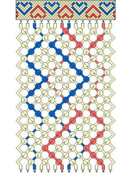 Простые и красивые фенечки: схемы для начинающих