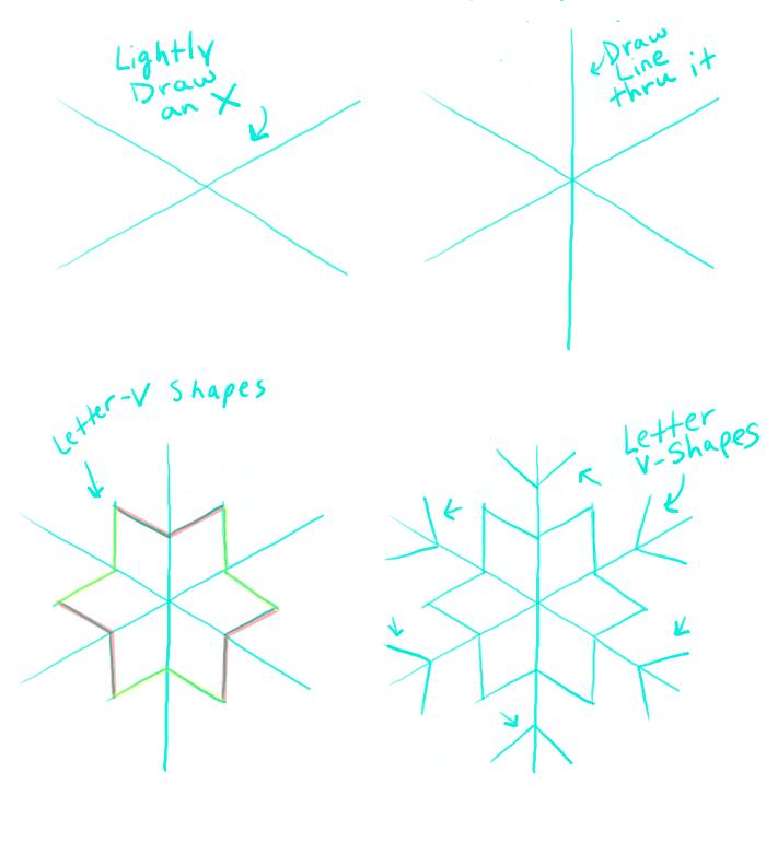 Схема 6. Нарисуем снежинку