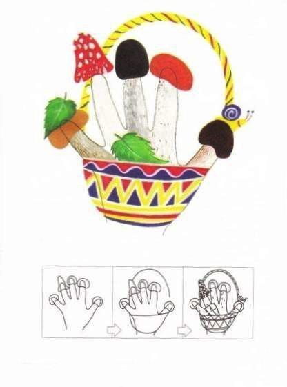 Малювання долонями для дітей. Схема - гриби