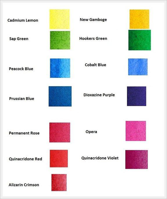 Как нарисовать розу шаг за шагом – схема, фото 16