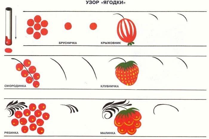 Рисуем орнаменты и узоры - ягоды