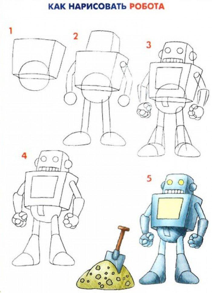 Как нарисовать робота