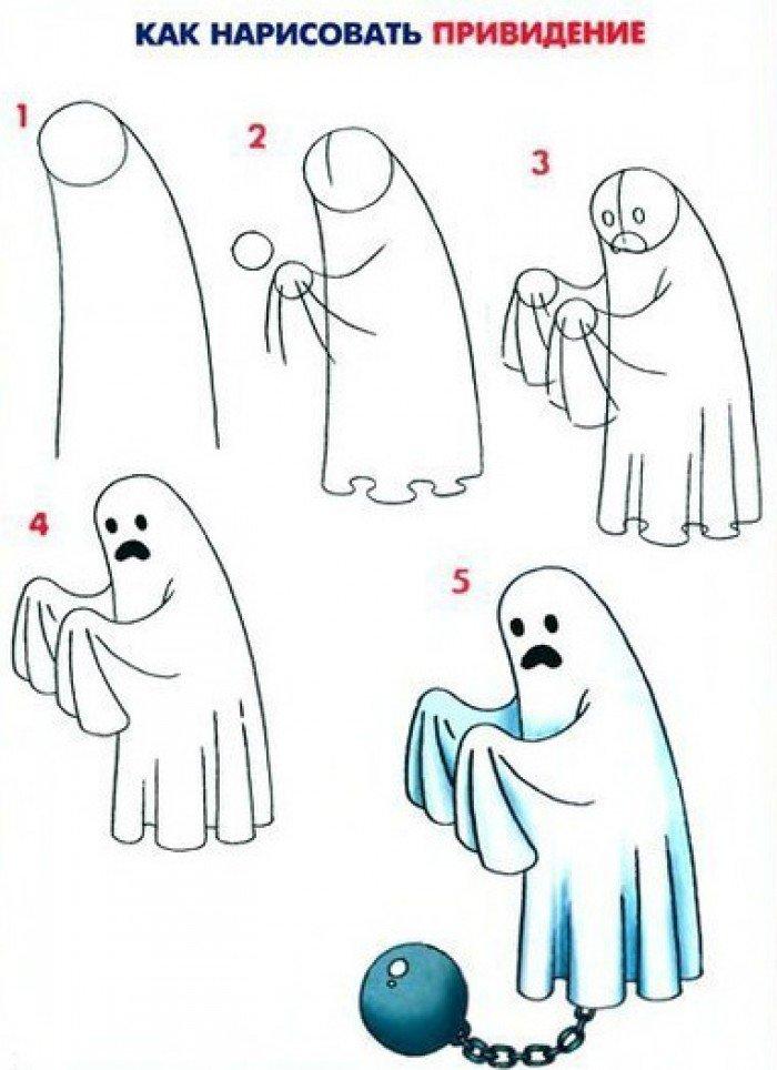 Як намалювати привида