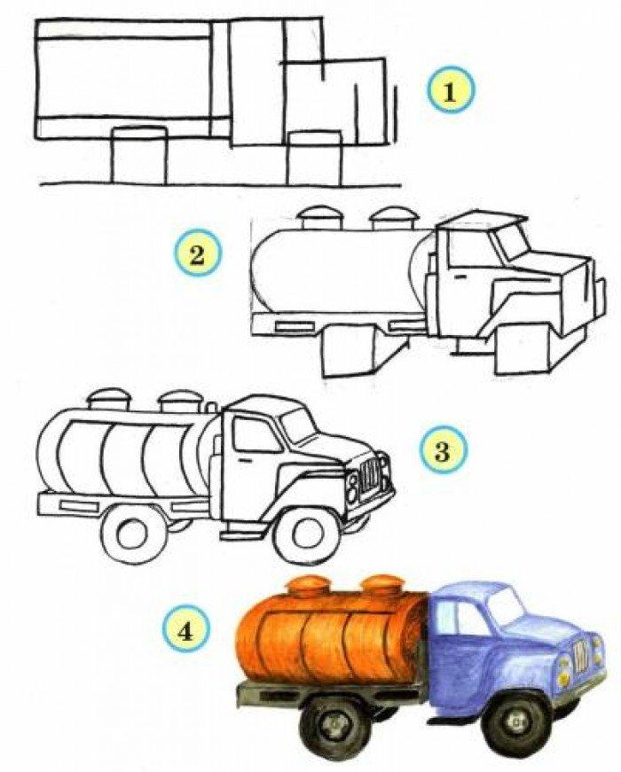 Як намалювати бензовоз