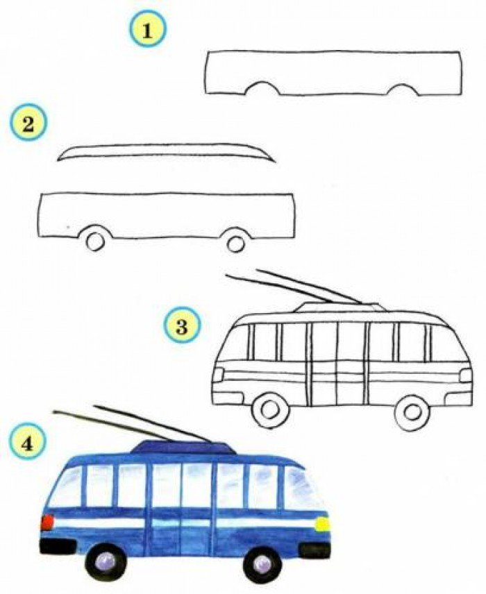Как нарисовать троллейбус