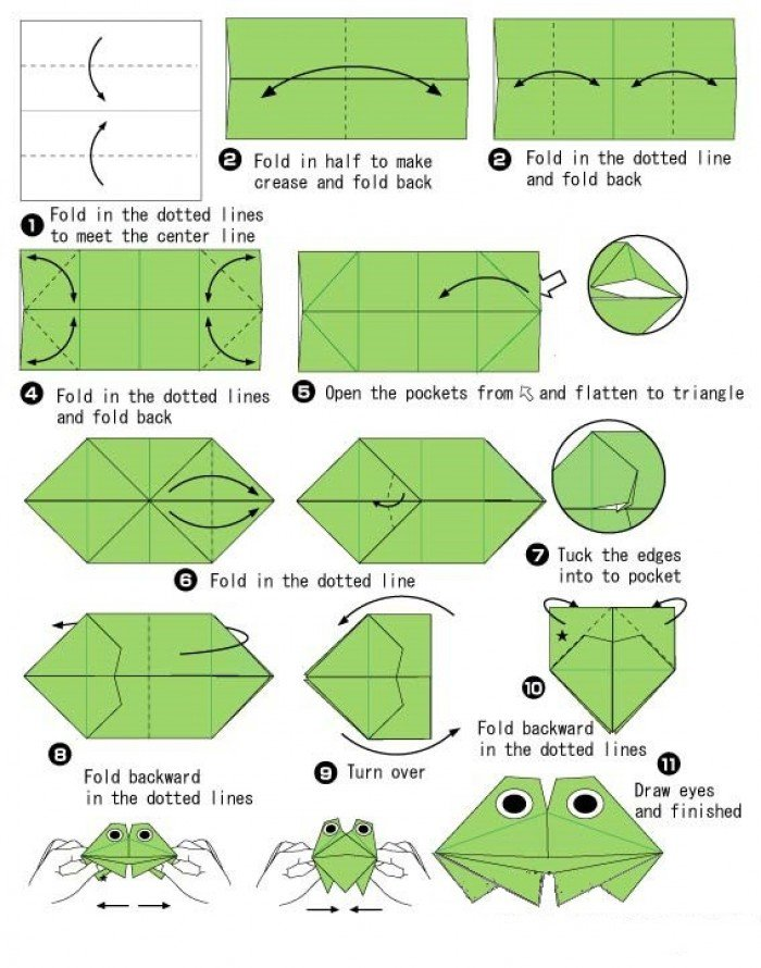 Оригами своими руками схемы лягушка