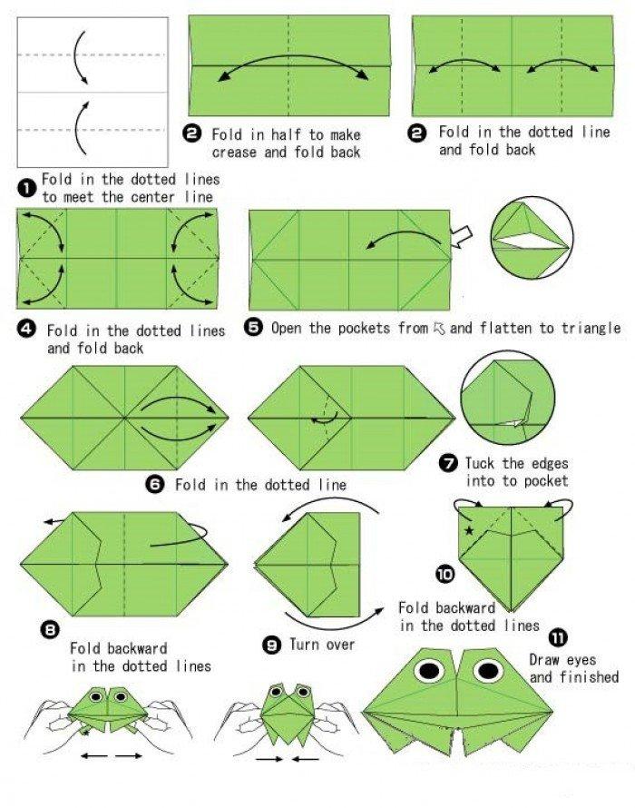 Схема оригами. Квакающая лягушка