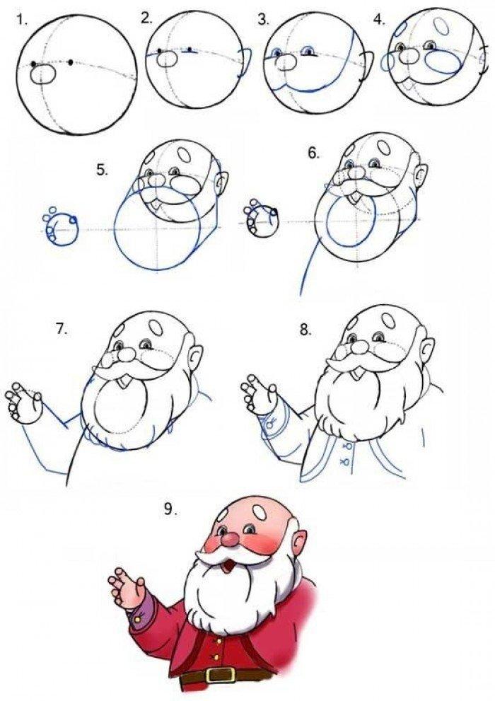 Как нарисовать Деда Мороза поэтапно, фото 5