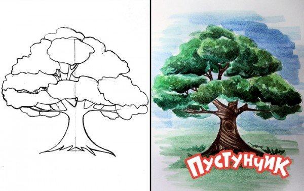 70fc5445a4e92cef1a3aeafdb8407fed Как нарисовать генеалогическое дерево своей семьи карандашом поэтапно? Как нарисовать родословное древо семьи своими руками: схема, шаблон
