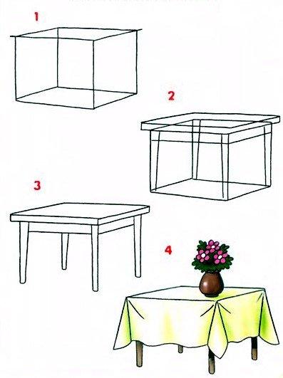Як намалювати стіл