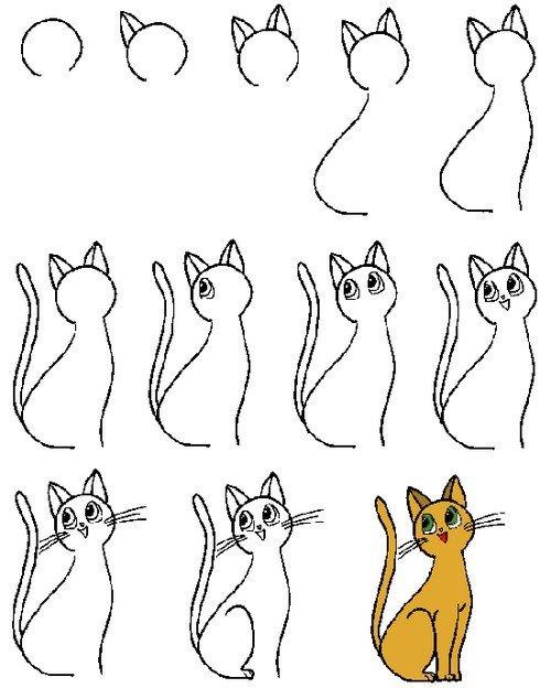 Как нарисовать котенка поэтапно, фото 8