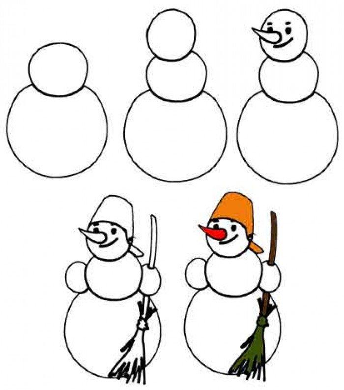Снеговики – как рисовать