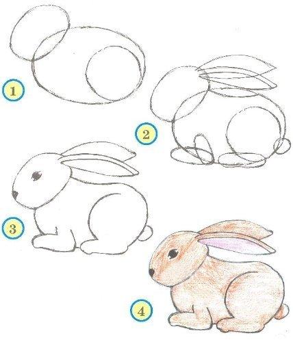 Как рисовать животных зайчика