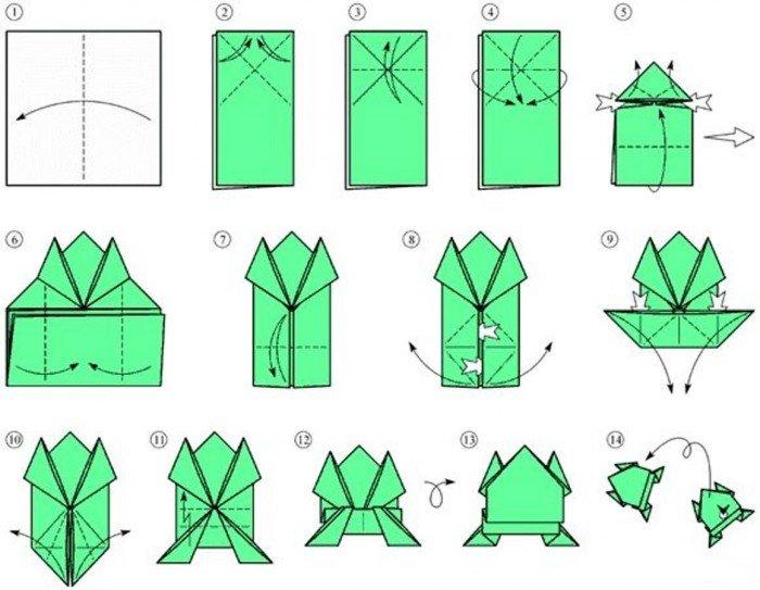 Как из бумаги сделать лягушку оригами