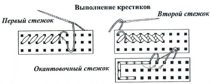 Схема вышивки «Веселый гриб»