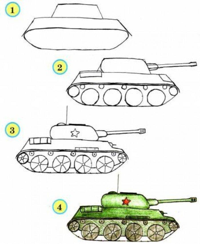 Як намалювати танк