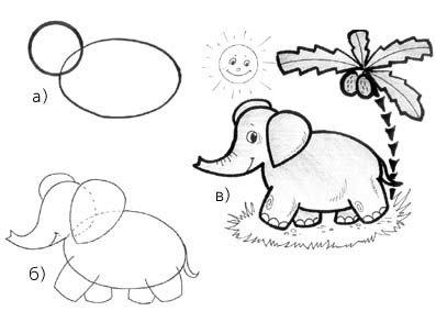 Як малювати слона поетапно, фото 1
