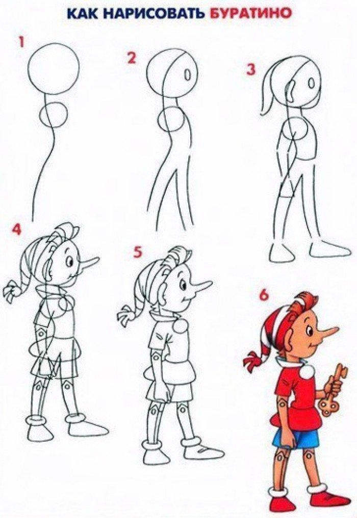Як намалювати буратіно