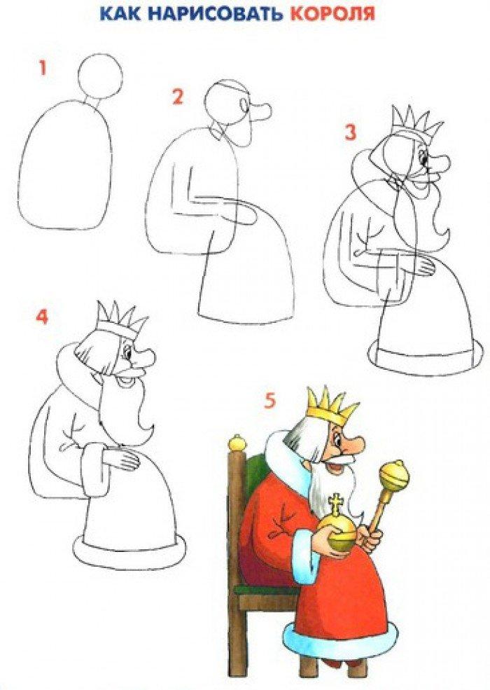 Как нарисовать короля