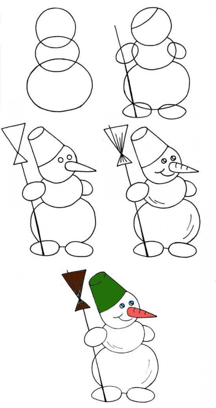 Рисунок снеговика. Схема.