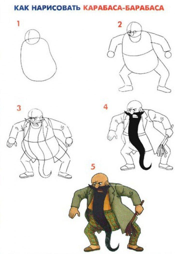 Как нарисовать карабаса-барабаса