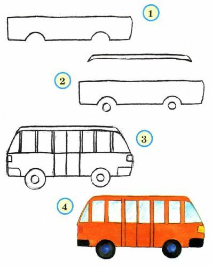 Як намалювати автобус