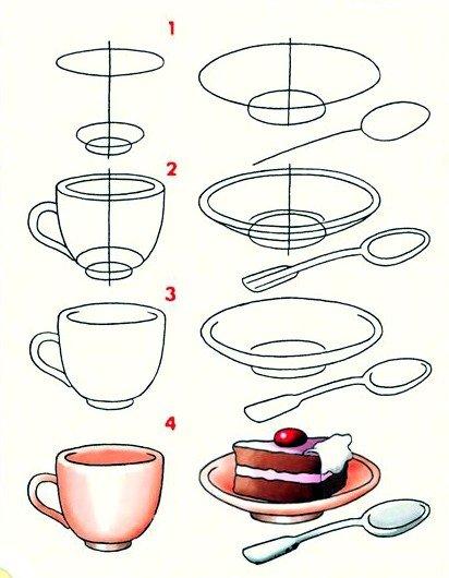 Как нарисовать чашку и пирожное