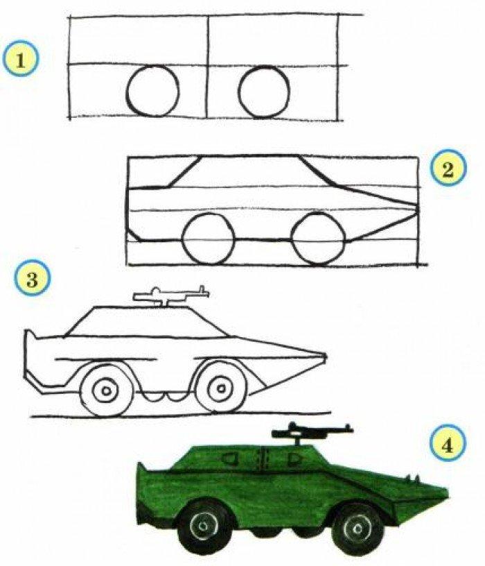 Как нарисовать бронетранспортер