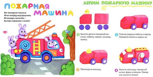Фігурки з пластиліну - пожарна машина, фото 1