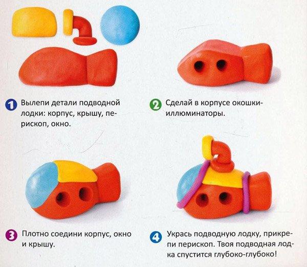 Фигурки из пластилина - подводная лодка, фото 1