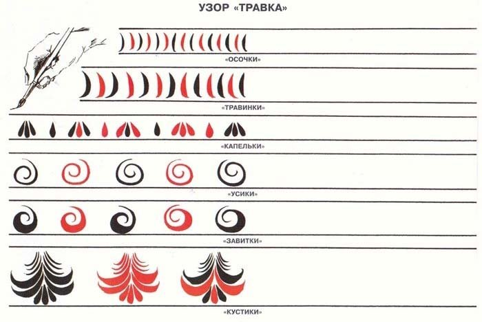 Рисуем орнаменты и узоры - трава