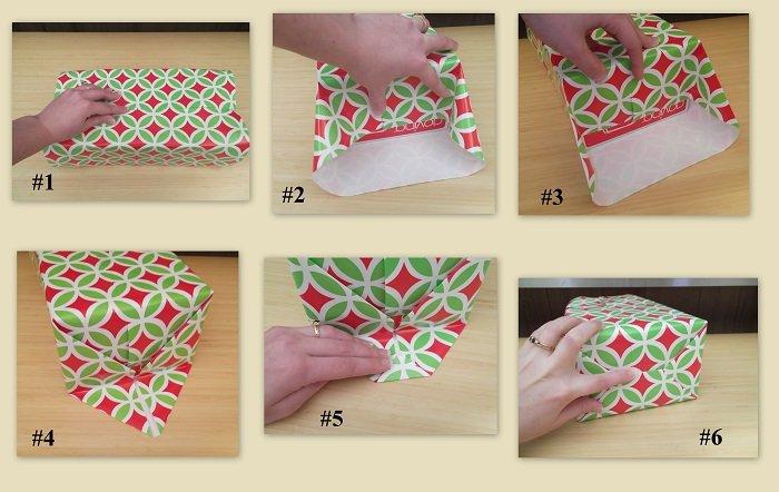 Інструкція з пакування подарунку