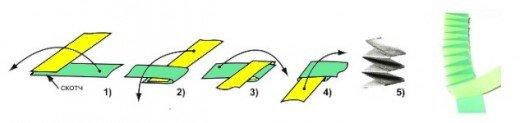 Змійка - символ 2013 року