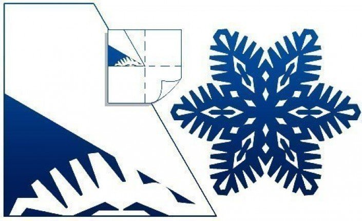 Схема снежинки 3